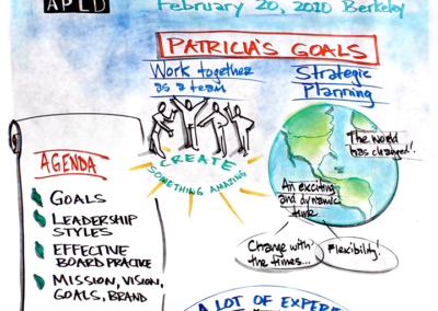 JD_Samples_APLD Goals_GraphicRecording.ps